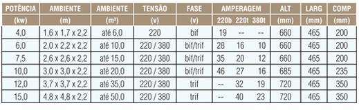 dados_sauna_seca